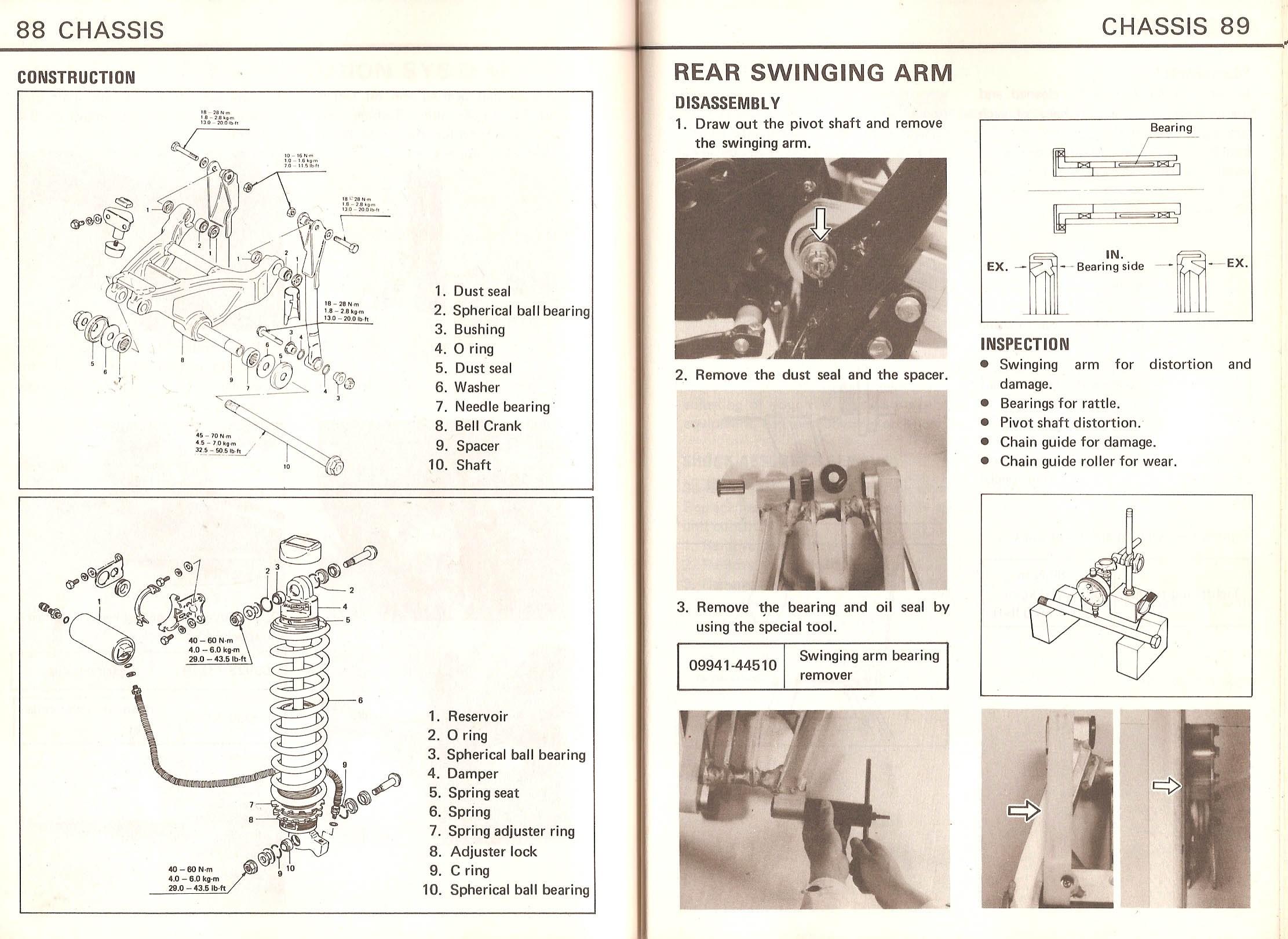 1981 Rm 250 Wire Diagram Wiring Library Suzuki Rm250 Schematics Array 1985 Sierramichelsslettvet Rh Wiringdiagram